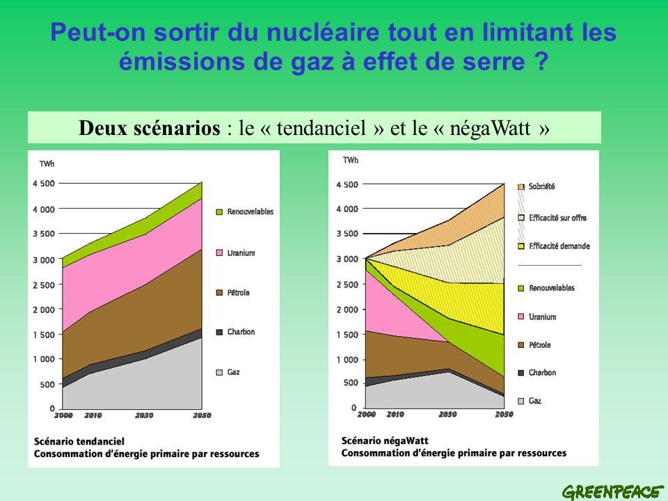 Peut-on sortir du nucléaire tout en limitant les émissions de gaz à effet de serre .