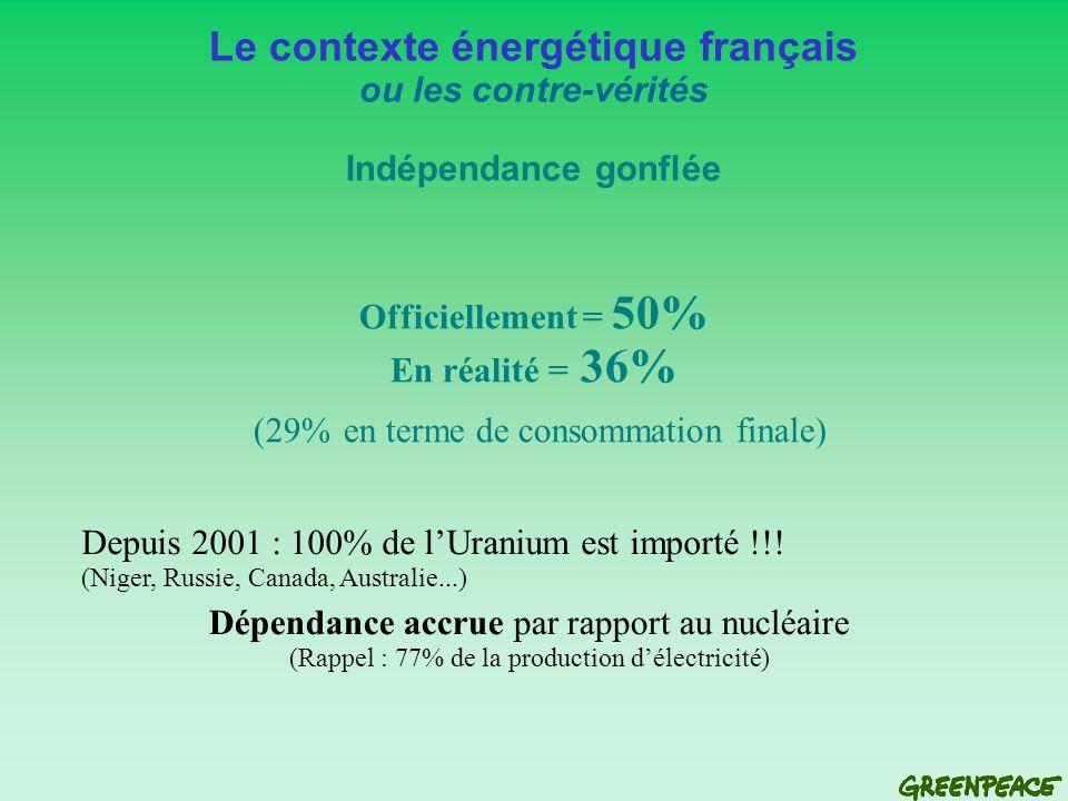Le maintien des compétences Les faibles perspectives à lexportation En dehors du nucléaire : quelles compétences .