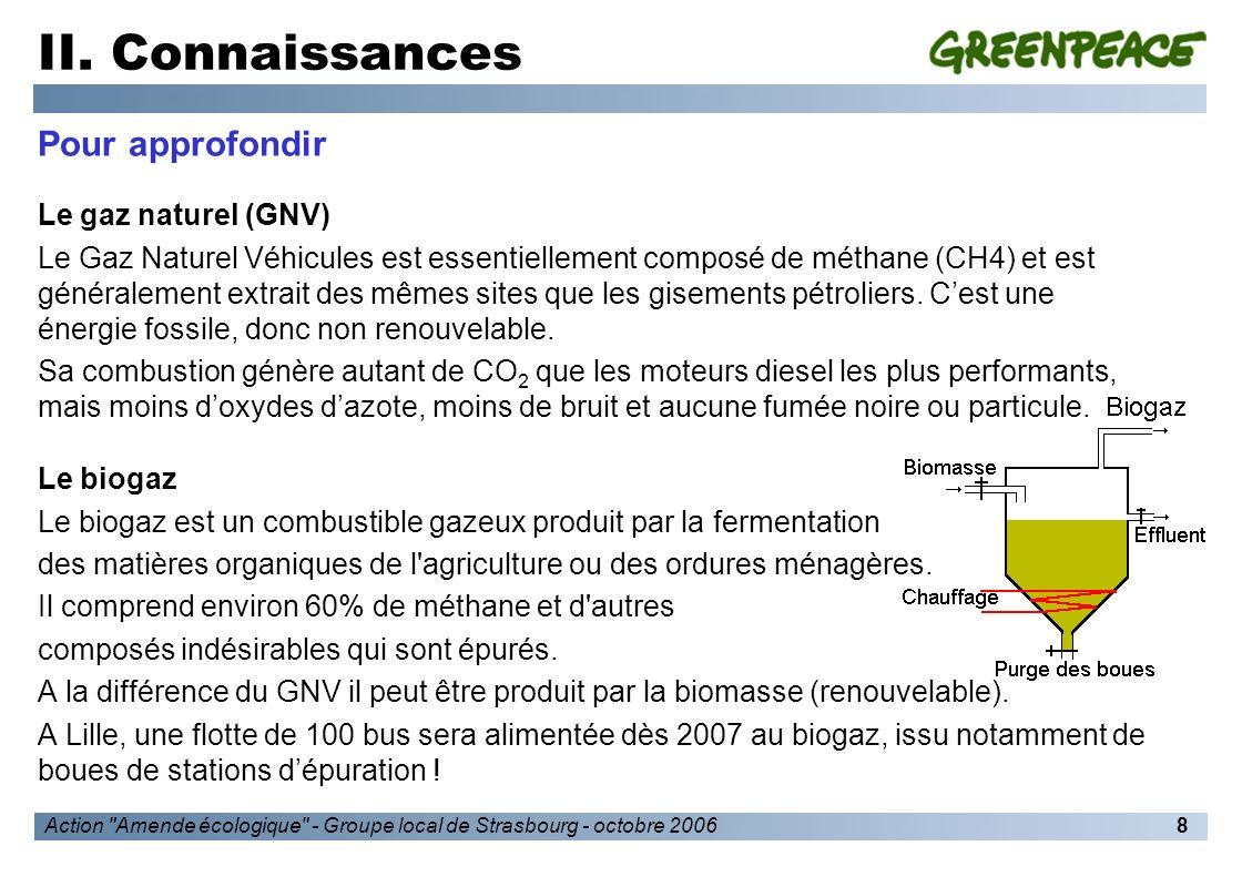 Action Amende écologique - Groupe local de Strasbourg - octobre 20069 II.