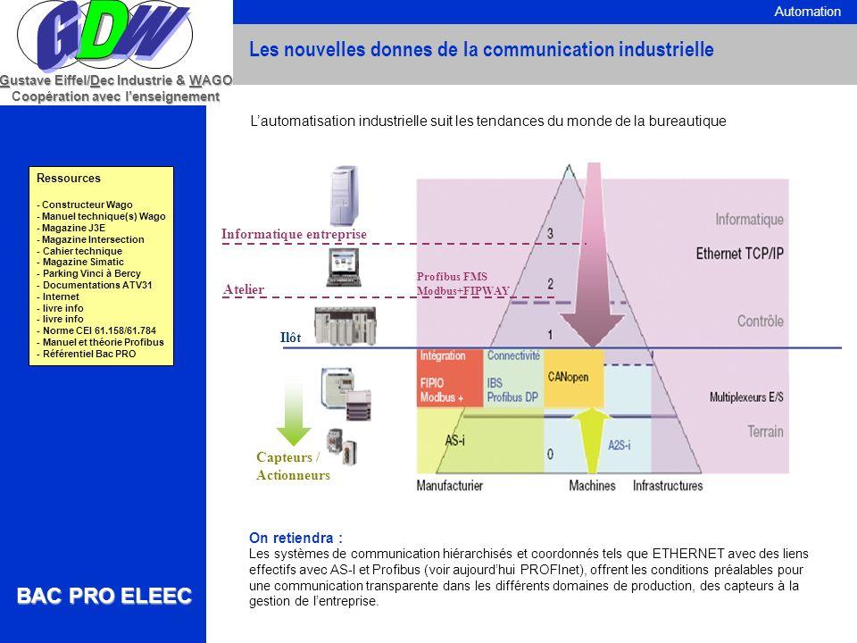 BAC PRO ELEEC Gustave Eiffel/Dec Industrie & WAGO oopération avec lenseignement Coopération avec lenseignement ET200S Ecran CPU CP341 DP/ASI Profibus DP Ethernet ASI Alim.