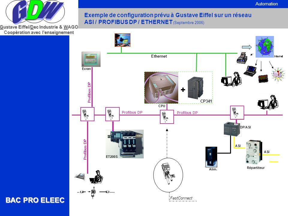 BAC PRO ELEEC Gustave Eiffel/Dec Industrie & WAGO oopération avec lenseignement Coopération avec lenseignement ET200S Ecran CPU CP341 DP/ASI Profibus