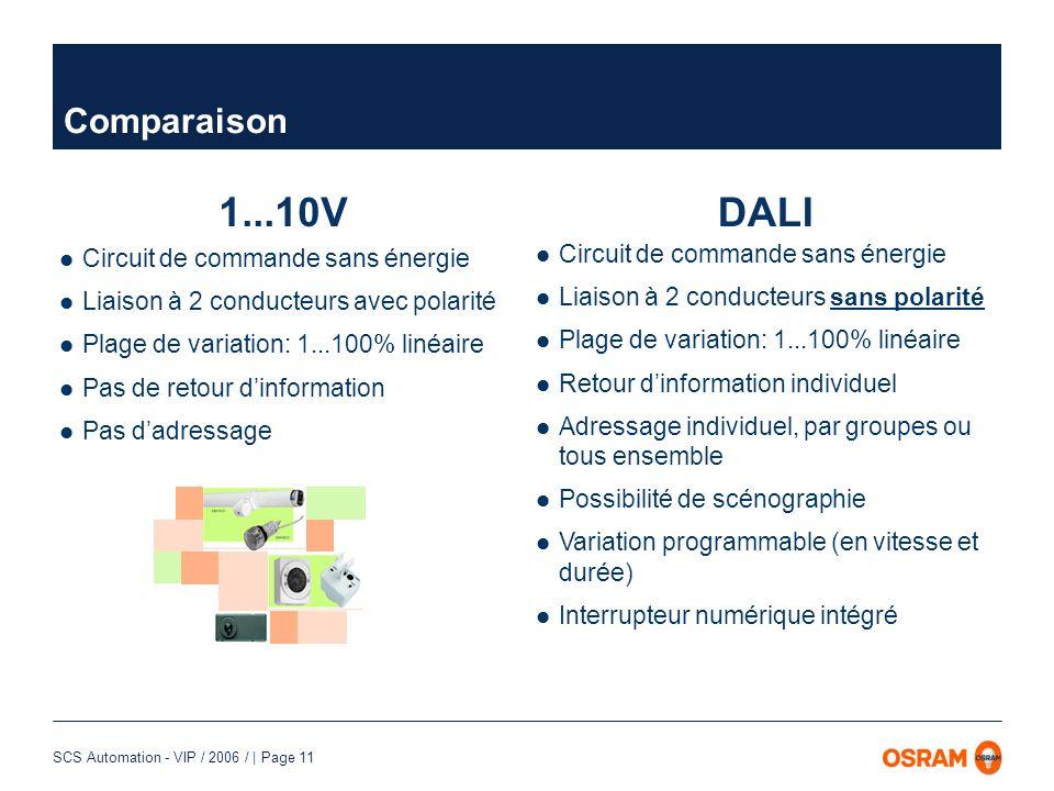 SCS Automation - VIP / 2006 / | Page 12 Câblage des luminaires en 1...10V / avec interface Ethernet ou LON 1...10V EIB, LON 1...10V EIB, LON 1...10V EIB, LON 1...10V EIB, LON 1...10V EIB, LON 1...10V EIB, LON 1...10V EIB, LON 1...10V EIB, LON Alimentation et pilote sont câblés conjointement Ethernet, LON, KNX L1 L2 L3 Les groupes de luminaires dépendent du câblage
