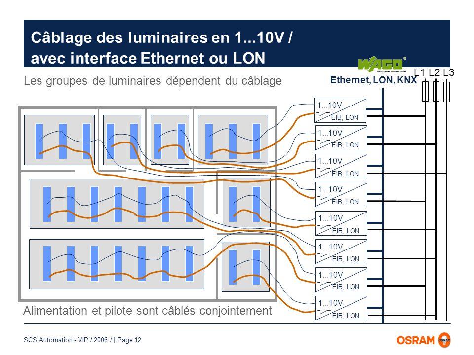 SCS Automation - VIP / 2006 / | Page 13 DALI Ethernet, EIB, LON Lalimentation et la ligne pilote sont déployés indépendamment L1 L2 L3 Les groupes de luminaires sont indépendants du câblage Câblage des luminaires en DALI / avec interface Ethernet ou LON Ethernet, LON, KNX