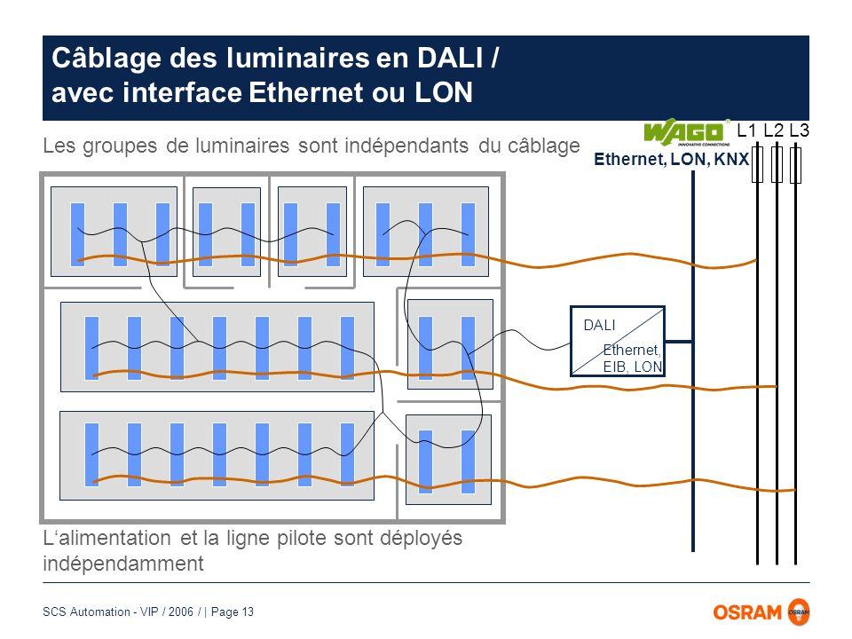 SCS Automation - VIP / 2006 / | Page 14 La gestion de léclairage avec DALI pour un ensemble despaces DALI EIB, LON DALI EIB, LON DALI EIB, LON DALI EIB, LON DALI EIB, LON DALI EIB, LON Max.