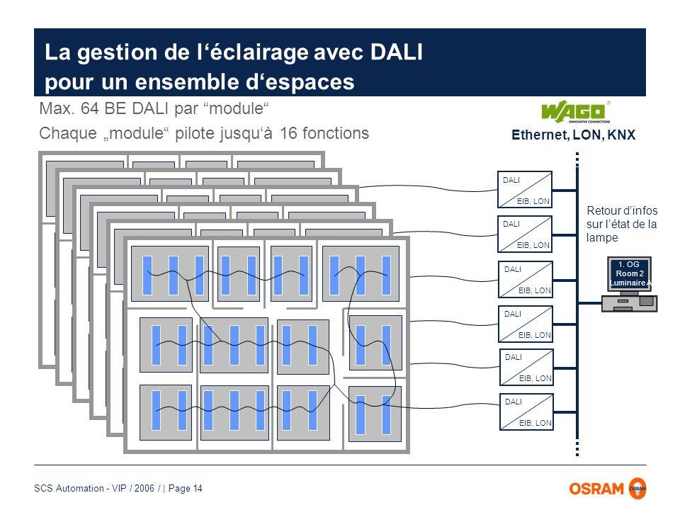 SCS Automation - VIP / 2006 / | Page 15 Comparaison Commutation ON / OFF et variation sont deux fonctions séparées Ballast 1...10V + - Ballast DALI Commutation ON / OFF et variation sont deux fonctions groupées Terre DALI Par ex.: 5x1,5mm² Phase Neutre DALI