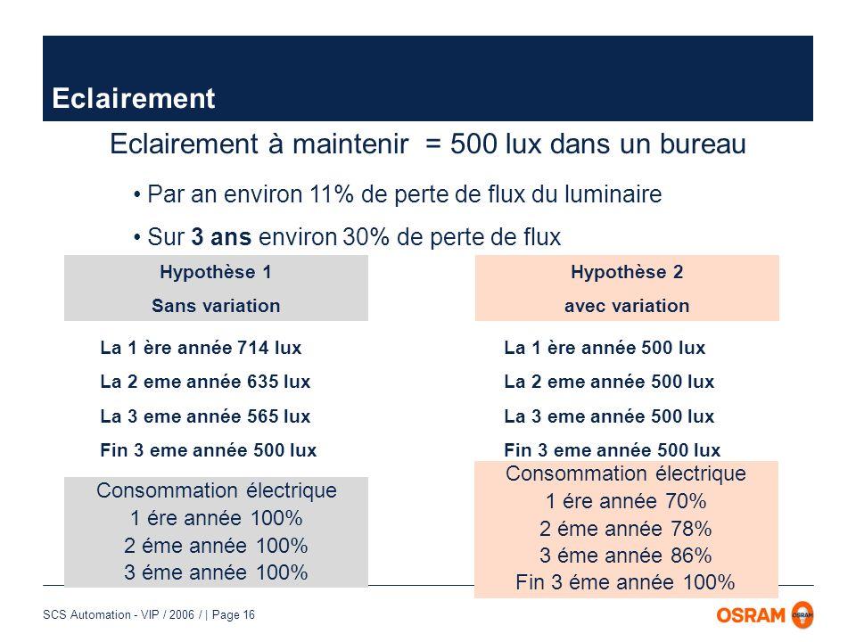 SCS Automation - VIP / 2006 / | Page 17 Les garanties
