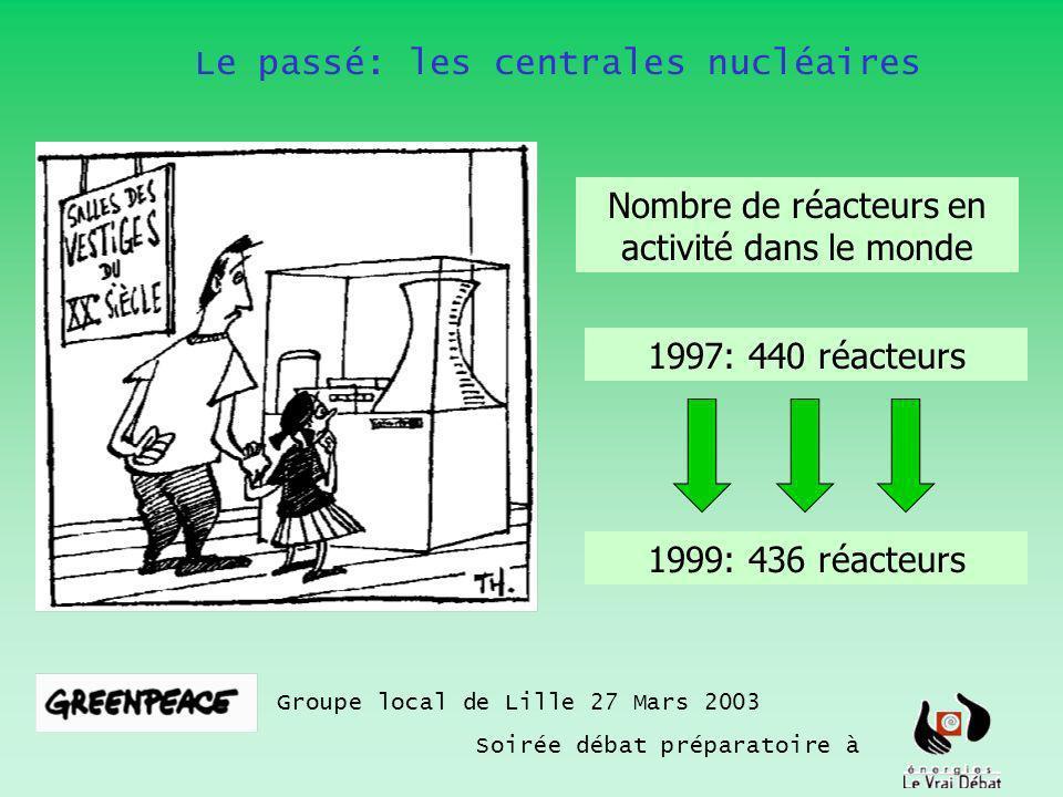 Le passé: les centrales nucléaires Groupe local de Lille 27 Mars 2003 Soirée débat préparatoire à Nombre de réacteurs en activité dans le monde 1997: 440 réacteurs 1999: 436 réacteurs
