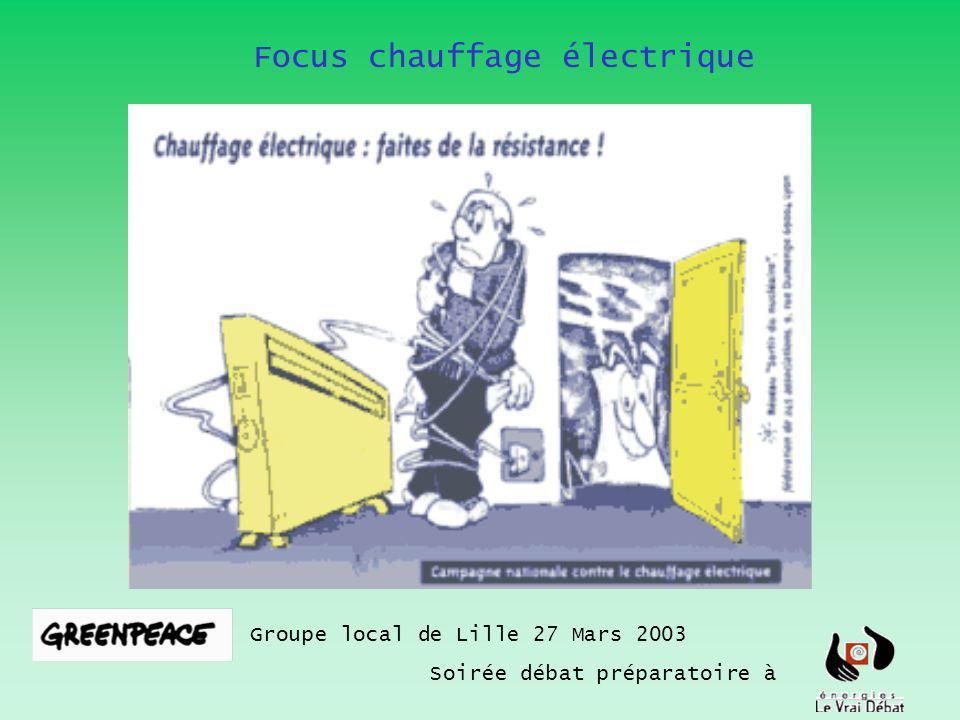 Focus chauffage électrique Groupe local de Lille 27 Mars 2003 Soirée débat préparatoire à