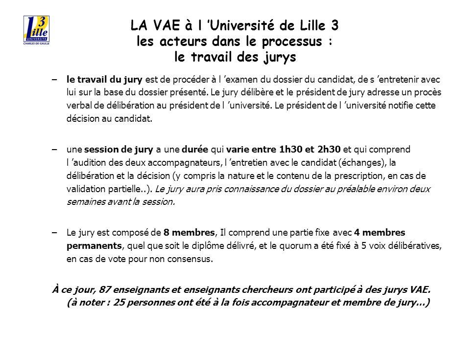 LA VAE à l Université de Lille 3 les acteurs dans le processus : le travail des jurys –le travail du jury est de procéder à l examen du dossier du candidat, de s entretenir avec lui sur la base du dossier présenté.