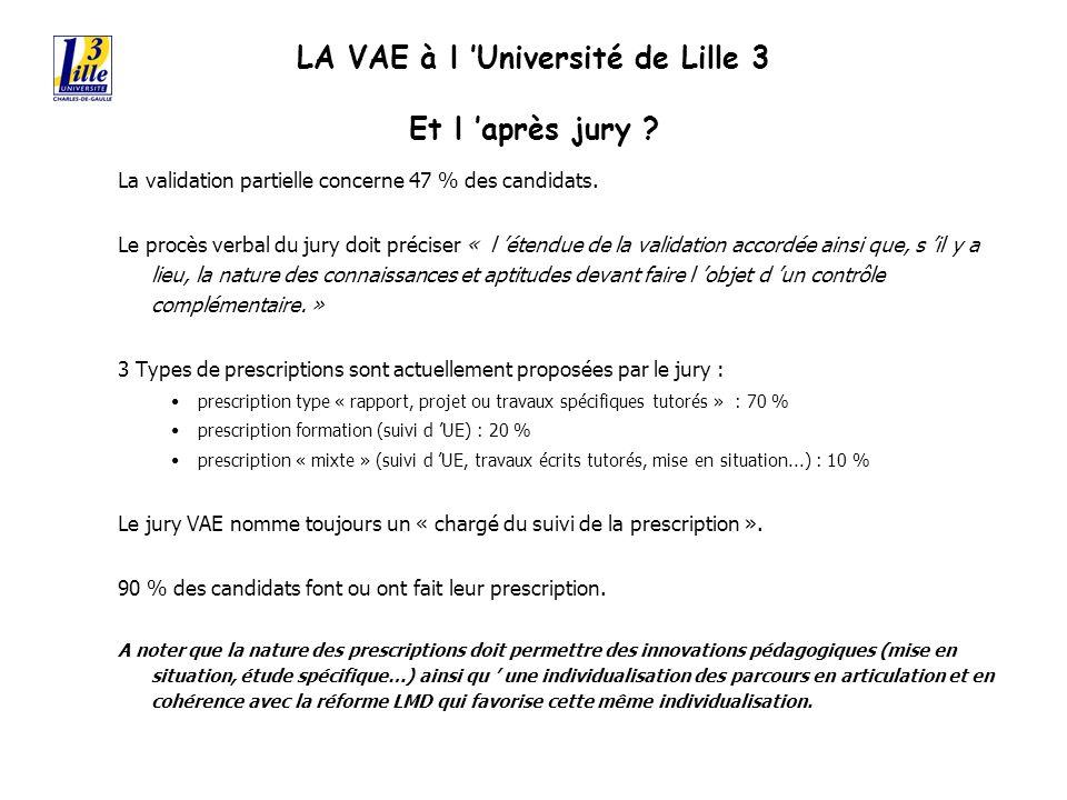 LA VAE à l Université de Lille 3 Et l après jury .