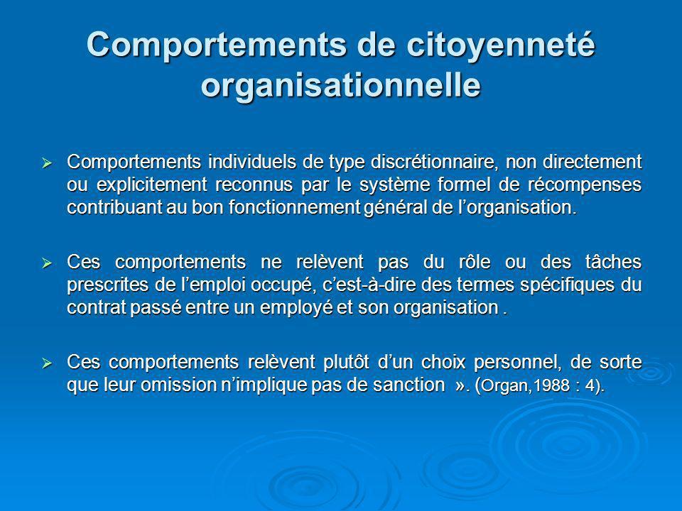 Comportements de citoyenneté organisationnelle Comportements individuels de type discrétionnaire, non directement ou explicitement reconnus par le sys