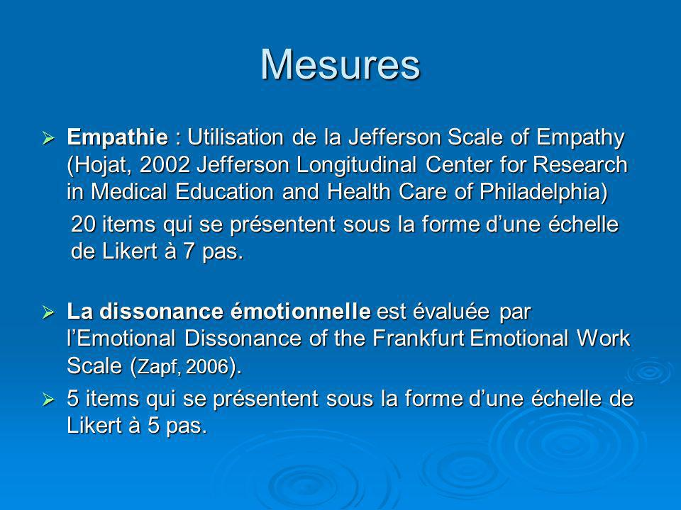 Mesures Empathie : Utilisation de la Jefferson Scale of Empathy (Hojat, 2002 Jefferson Longitudinal Center for Research in Medical Education and Healt