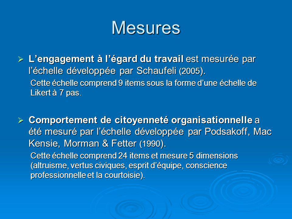Mesures Lengagement à légard du travail est mesurée par léchelle développée par Schaufeli (2005 ). Lengagement à légard du travail est mesurée par léc