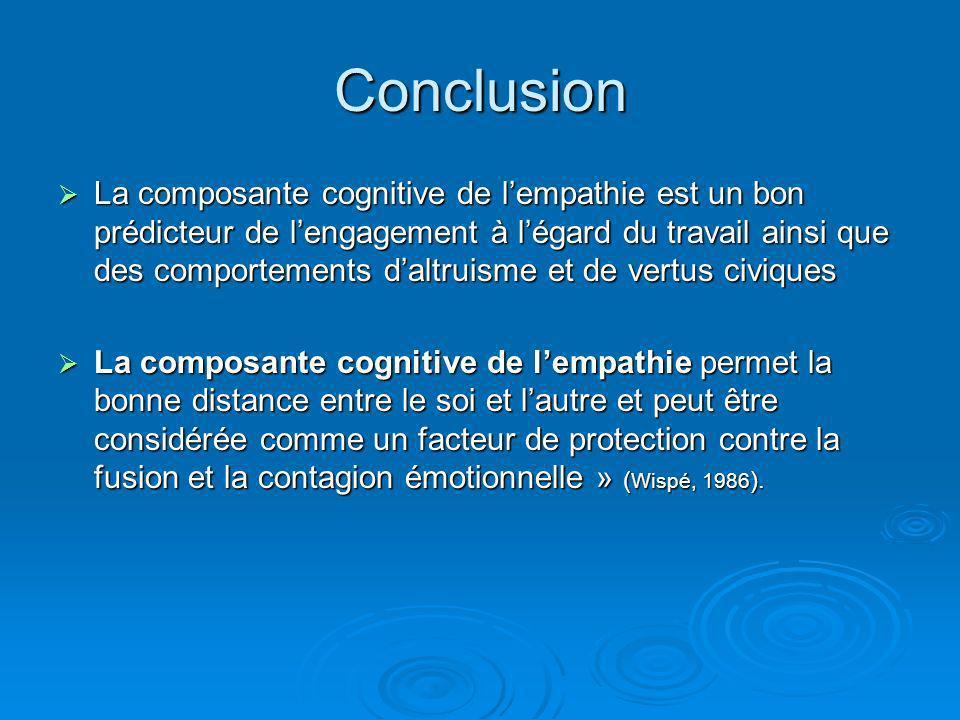 Conclusion La composante cognitive de lempathie est un bon prédicteur de lengagement à légard du travail ainsi que des comportements daltruisme et de