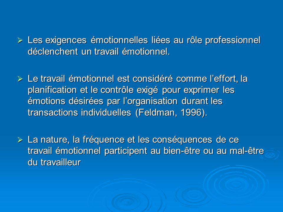Régulation émotionnelle La régulation émotionnelle est le cœur du travail émotionnel (Zapf, 2003) La régulation émotionnelle est le cœur du travail émotionnel (Zapf, 2003) Deux stratégies de régulation émotionnelle : Deux stratégies de régulation émotionnelle : Le DEEP ACTING : régulation de profondeur Le DEEP ACTING : régulation de profondeur Le SURFACE ACTING : régulation de surface Le SURFACE ACTING : régulation de surface (Brotherige & Lee, 2002, 2003, Diefendorff, 2005, Grandey, 2003)