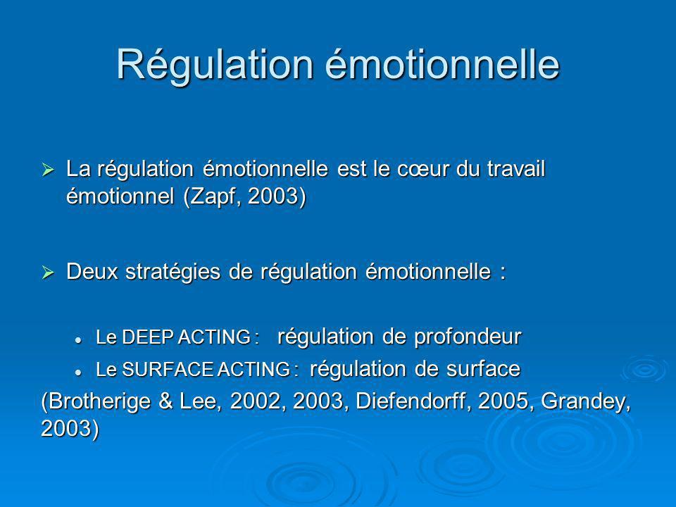 Régulation émotionnelle La régulation émotionnelle est le cœur du travail émotionnel (Zapf, 2003) La régulation émotionnelle est le cœur du travail ém