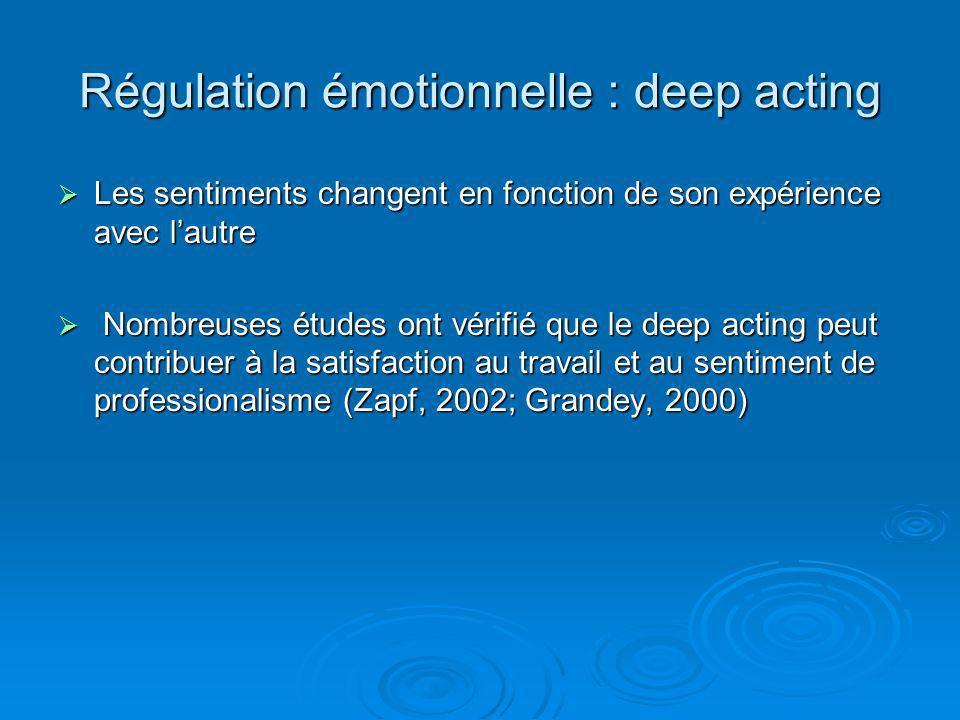 Régulation émotionnelle : deep acting Les sentiments changent en fonction de son expérience avec lautre Les sentiments changent en fonction de son exp