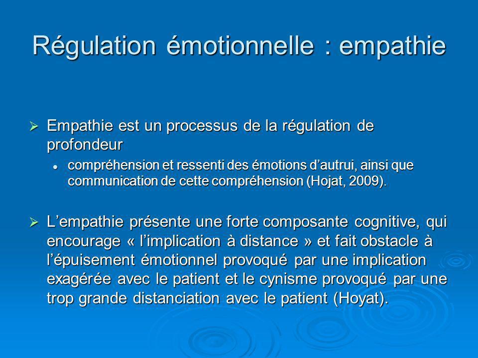 Régulation émotionnelle : empathie Lempathie se distingue de la sympathie, Lempathie se distingue de la sympathie, Lempathie a des liens positifs avec la compétence daide perçue, la satisfaction au travail et est négativement corrélée à lépuisement émotionnel.