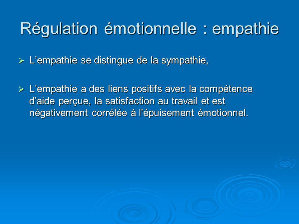 Régulation émotionnelle : dissonance émotionnelle La dissonance émotionnelle, apparaît lorsque les émotions ressenties par lemployé au travail discordent avec les normes de comportements organisationnels quil sait devoir suivre (Hochschild, ibidem).