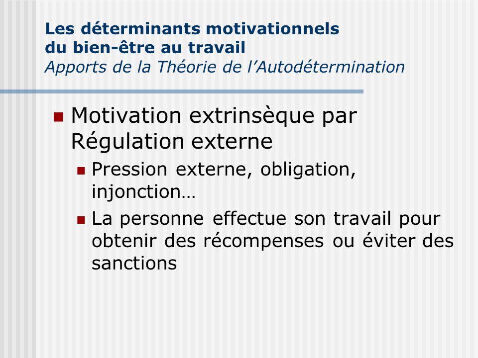 Motivation extrinsèque par Régulation externe Pression externe, obligation, injonction… La personne effectue son travail pour obtenir des récompenses