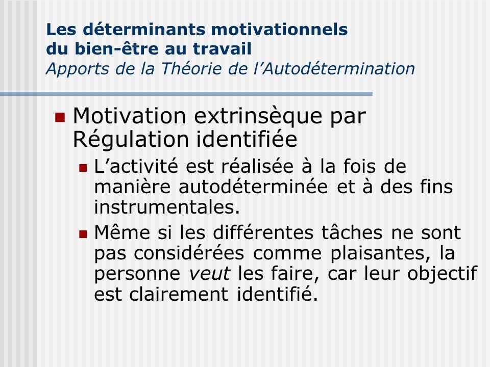 Motivation extrinsèque par Régulation identifiée Lactivité est réalisée à la fois de manière autodéterminée et à des fins instrumentales. Même si les
