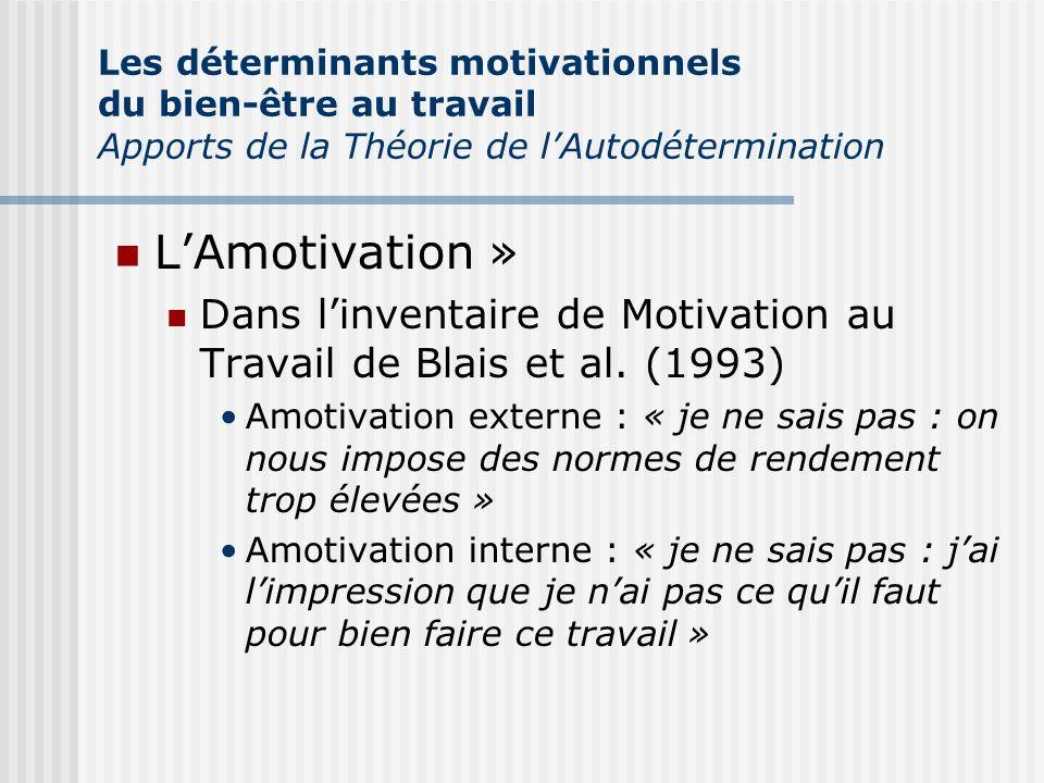 LAmotivation » Dans linventaire de Motivation au Travail de Blais et al. (1993) Amotivation externe : « je ne sais pas : on nous impose des normes de