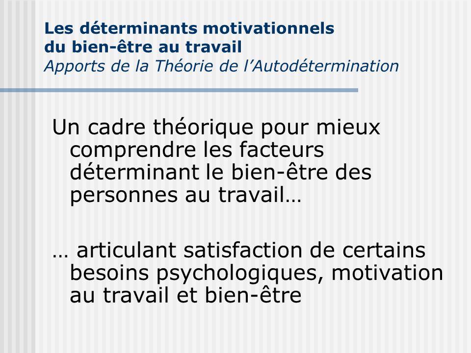 Les déterminants motivationnels du bien-être au travail Apports de la Théorie de lAutodétermination Un cadre théorique pour mieux comprendre les facte