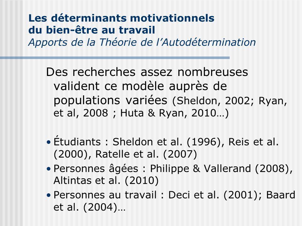 Les déterminants motivationnels du bien-être au travail Apports de la Théorie de lAutodétermination Des recherches assez nombreuses valident ce modèle