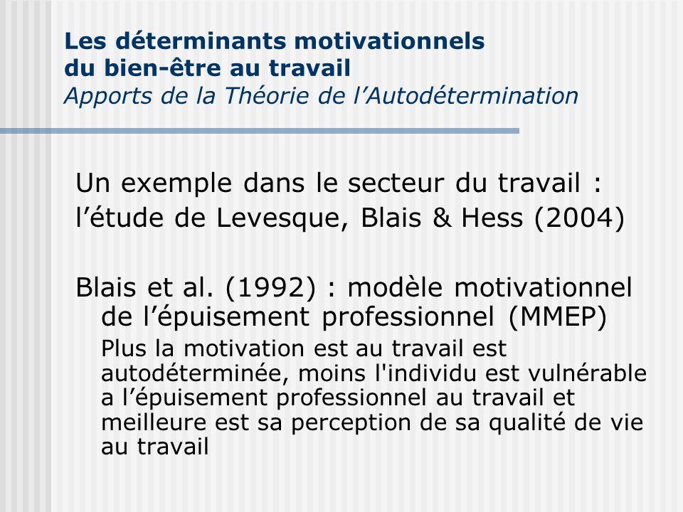 Les déterminants motivationnels du bien-être au travail Apports de la Théorie de lAutodétermination Un exemple dans le secteur du travail : létude de