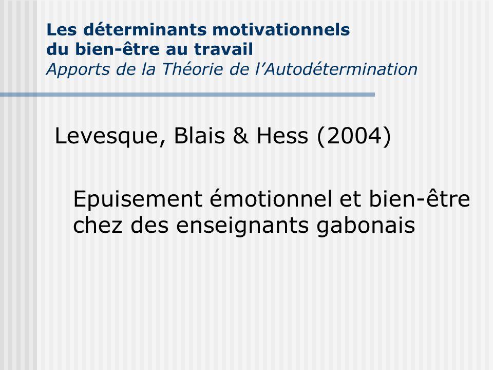 Les déterminants motivationnels du bien-être au travail Apports de la Théorie de lAutodétermination Levesque, Blais & Hess (2004) Epuisement émotionne