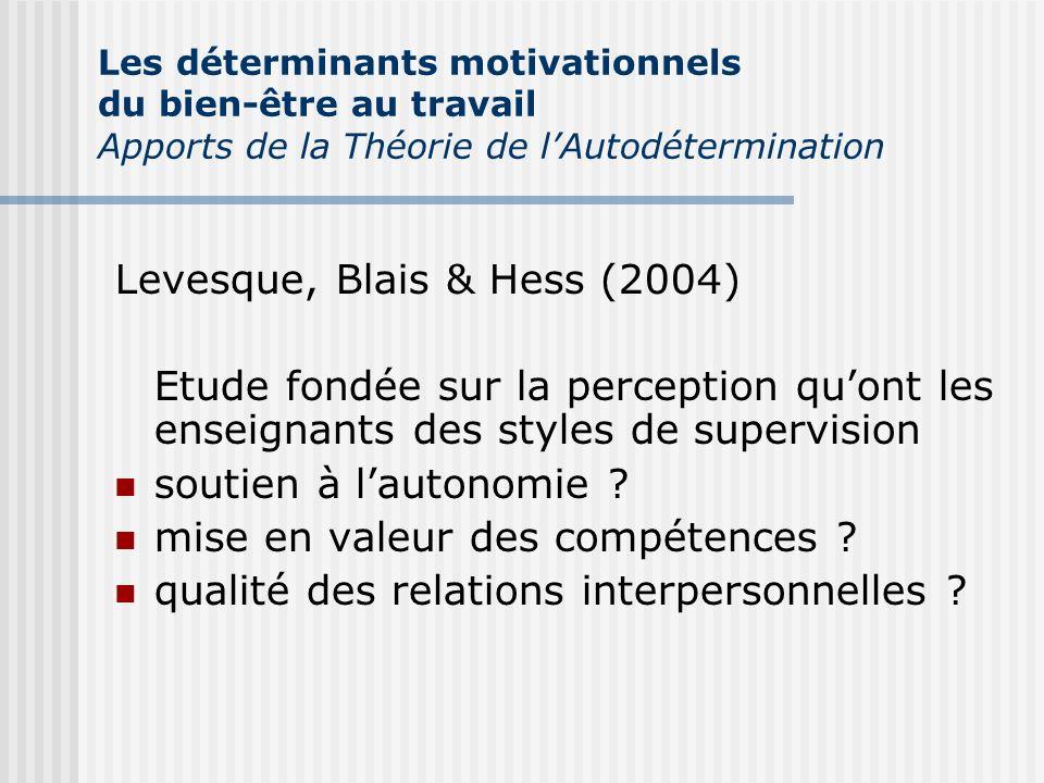 Les déterminants motivationnels du bien-être au travail Apports de la Théorie de lAutodétermination Levesque, Blais & Hess (2004) Etude fondée sur la