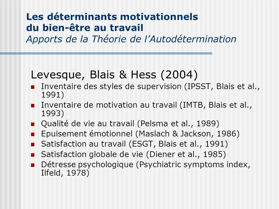Les déterminants motivationnels du bien-être au travail Apports de la Théorie de lAutodétermination Levesque, Blais & Hess (2004) Inventaire des style