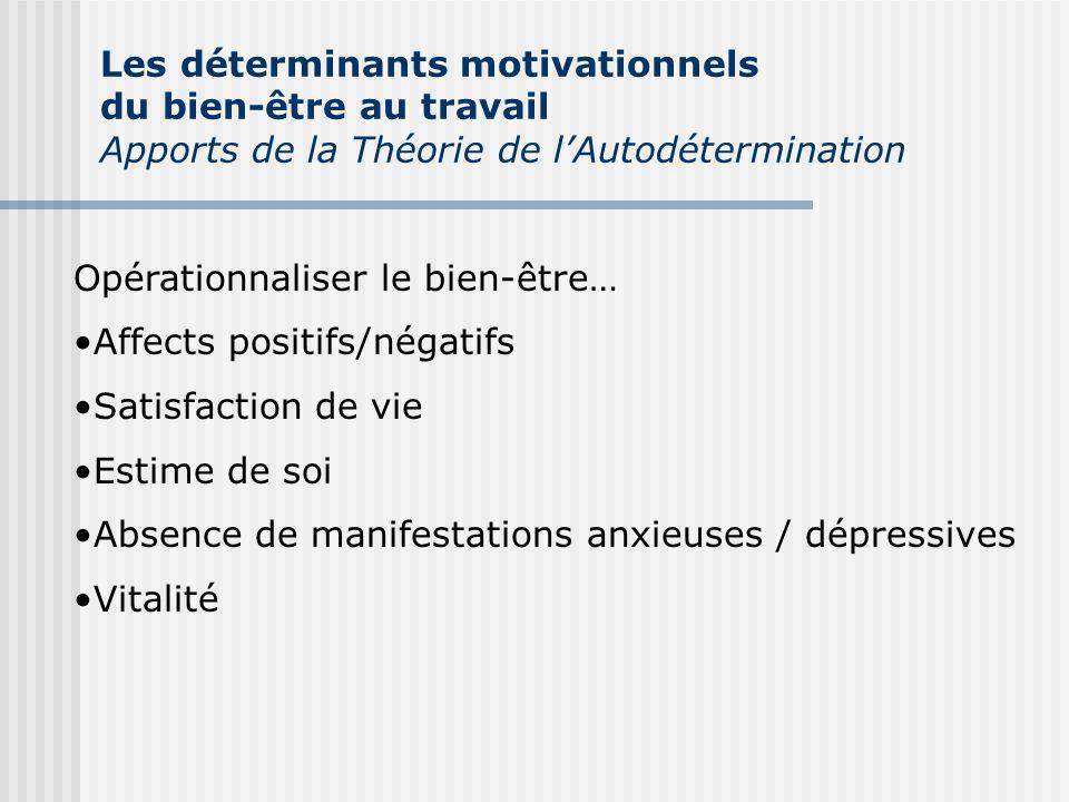 Les déterminants motivationnels du bien-être au travail Apports de la Théorie de lAutodétermination Opérationnaliser le bien-être… Affects positifs/né