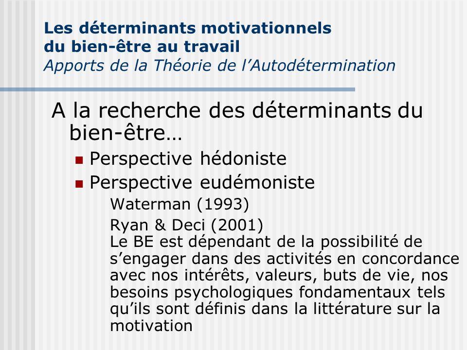 Les déterminants motivationnels du bien-être au travail Apports de la Théorie de lAutodétermination A la recherche des déterminants du bien-être… Pers