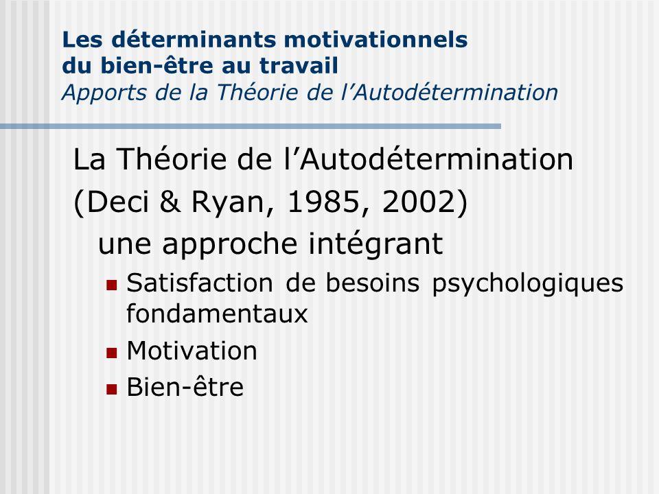 Les déterminants motivationnels du bien-être au travail Apports de la Théorie de lAutodétermination La Théorie de lAutodétermination (Deci & Ryan, 198