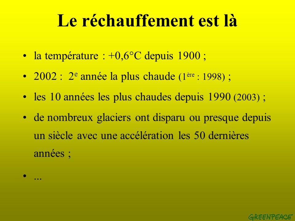 En France : prolongation tendancielle... les transports, passagers mais aussi marchandises, sont les plus inquiétants Pourcentage de la part relative