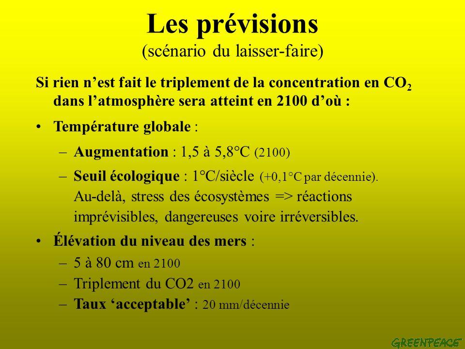 Le réchauffement est là la température : +0,6°C depuis 1900 ; 2002 : 2 e année la plus chaude (1 ère : 1998) ; les 10 années les plus chaudes depuis 1