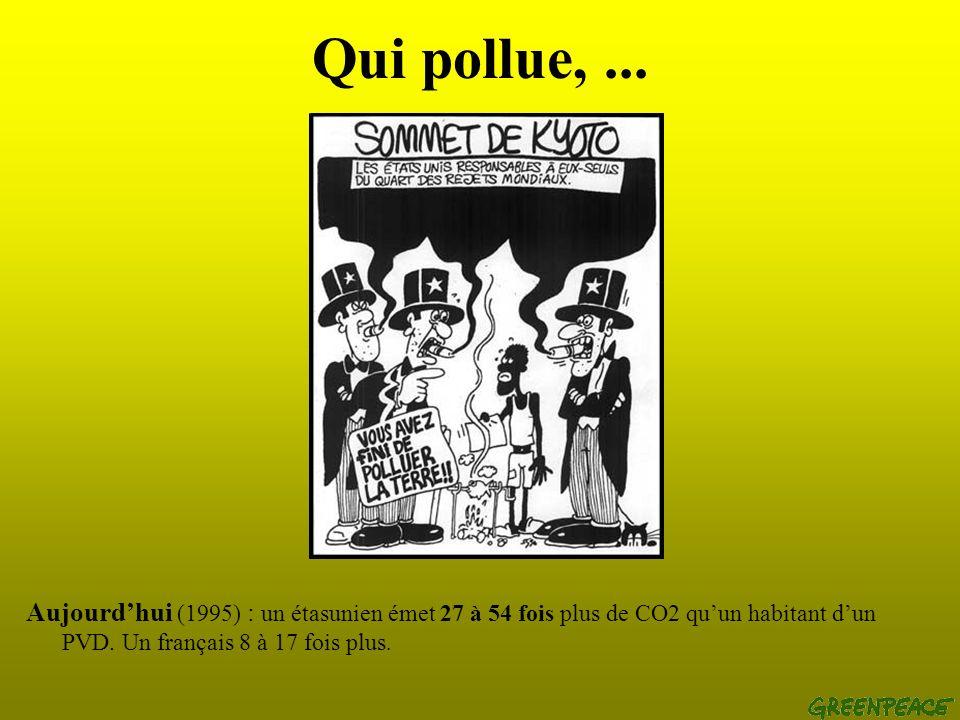 Conclusion (Monde) 1992 (Rio) : convention sur le climat (1 er sommet de la Terre) 1997 (Rio+5) : objectifs chiffrés de réduction démission de GES par pays (protocole de Kyoto).
