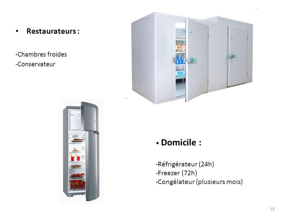 19 Restaurateurs : -Chambres froides -Conservateur Domicile : -Réfrigérateur (24h) -Freezer (72h) -Congélateur (plusieurs mois)
