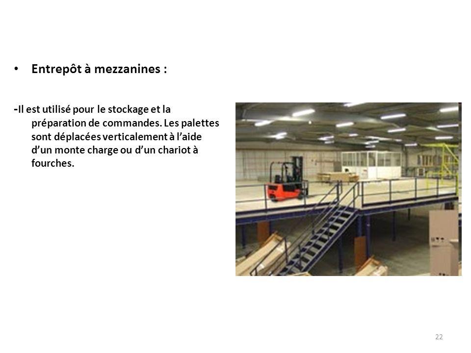 22 Entrepôt à mezzanines : - Il est utilisé pour le stockage et la préparation de commandes. Les palettes sont déplacées verticalement à laide dun mon