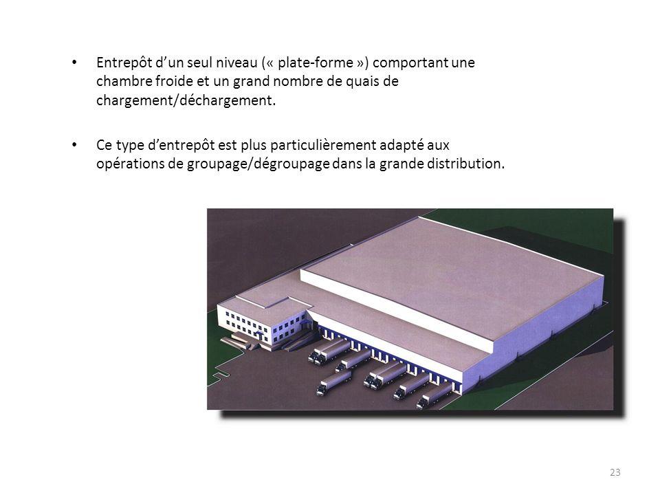 23 Entrepôt dun seul niveau (« plate-forme ») comportant une chambre froide et un grand nombre de quais de chargement/déchargement. Ce type dentrepôt