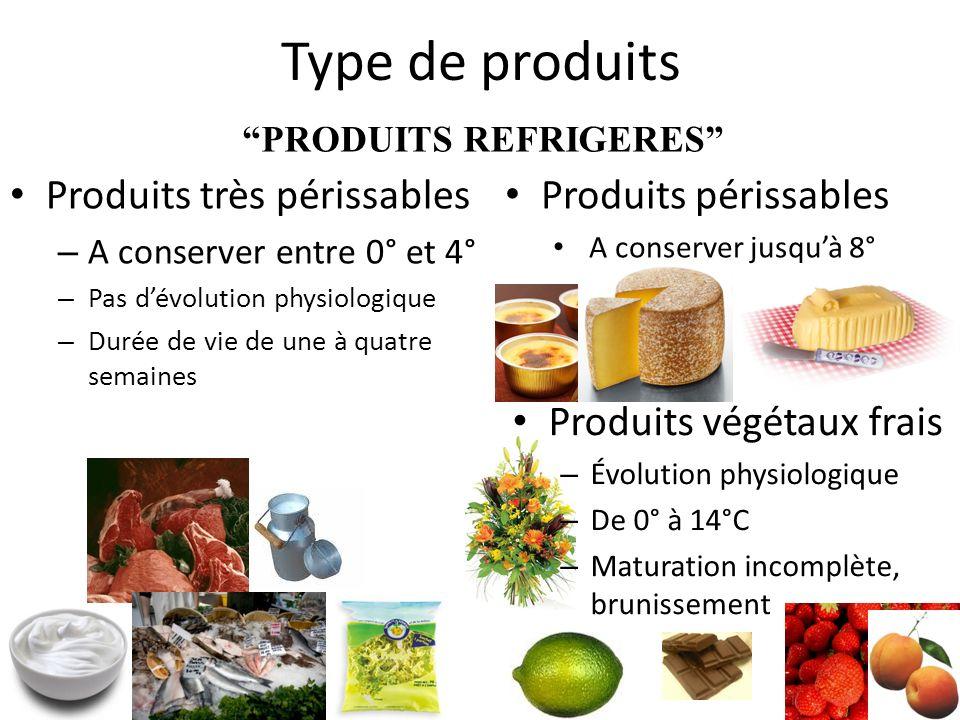 7 Type de produits Produits très périssables – A conserver entre 0° et 4° – Pas dévolution physiologique – Durée de vie de une à quatre semaines PRODU