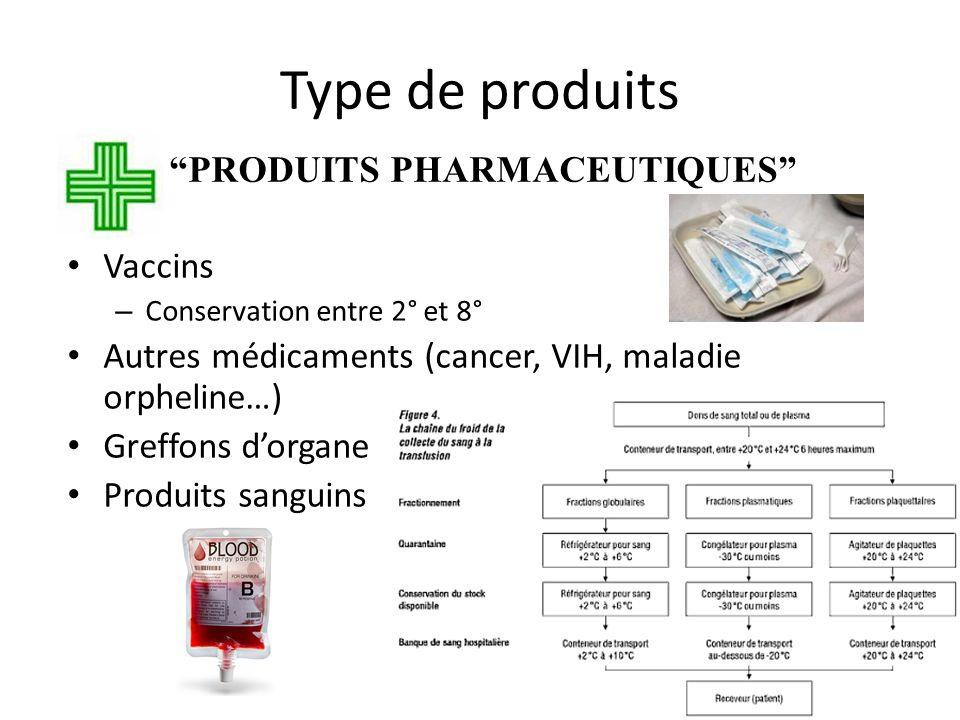 8 Type de produits Vaccins – Conservation entre 2° et 8° Autres médicaments (cancer, VIH, maladie orpheline…) Greffons dorgane Produits sanguins PRODU