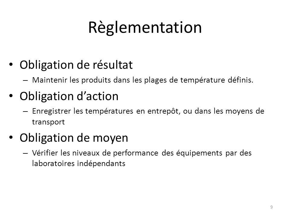 9 Règlementation Obligation de résultat – Maintenir les produits dans les plages de température définis. Obligation daction – Enregistrer les températ