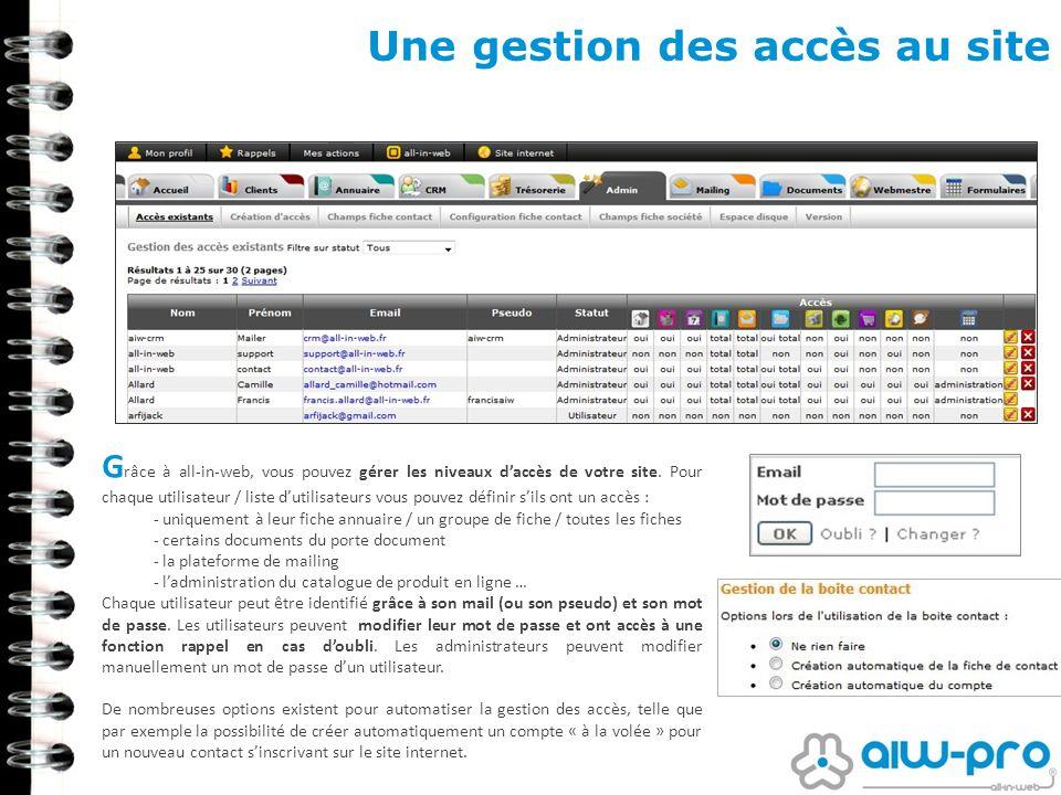 Une gestion des accès au site G râce à all-in-web, vous pouvez gérer les niveaux daccès de votre site. Pour chaque utilisateur / liste dutilisateurs v