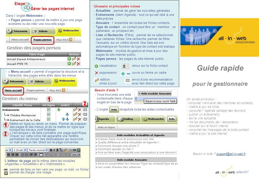 Guide rapide pour le gestionnaire juillet 2007 Glossaire et principales icônes -Actualités : permet de gérer les nouvelles générales -Evénements (idem