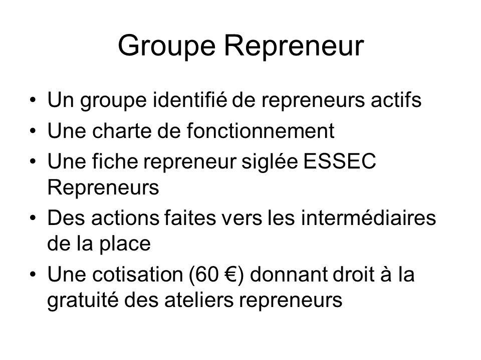 Groupe Repreneur Un groupe identifié de repreneurs actifs Une charte de fonctionnement Une fiche repreneur siglée ESSEC Repreneurs Des actions faites