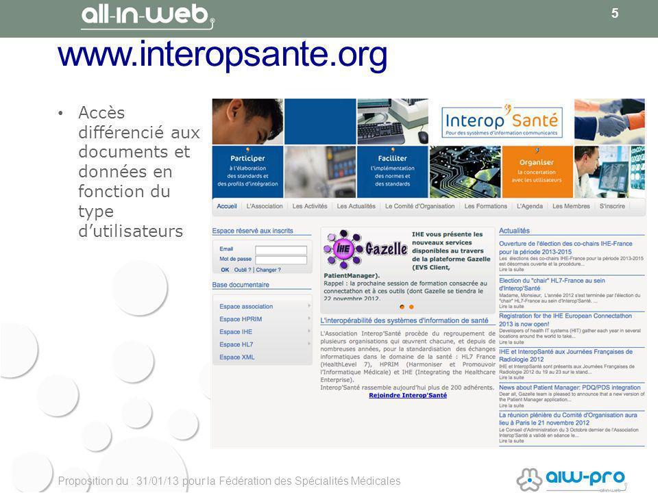 Proposition du : 31/01/13 pour la Fédération des Spécialités Médicales www.interopsante.org 5 Accès différencié aux documents et données en fonction du type dutilisateurs