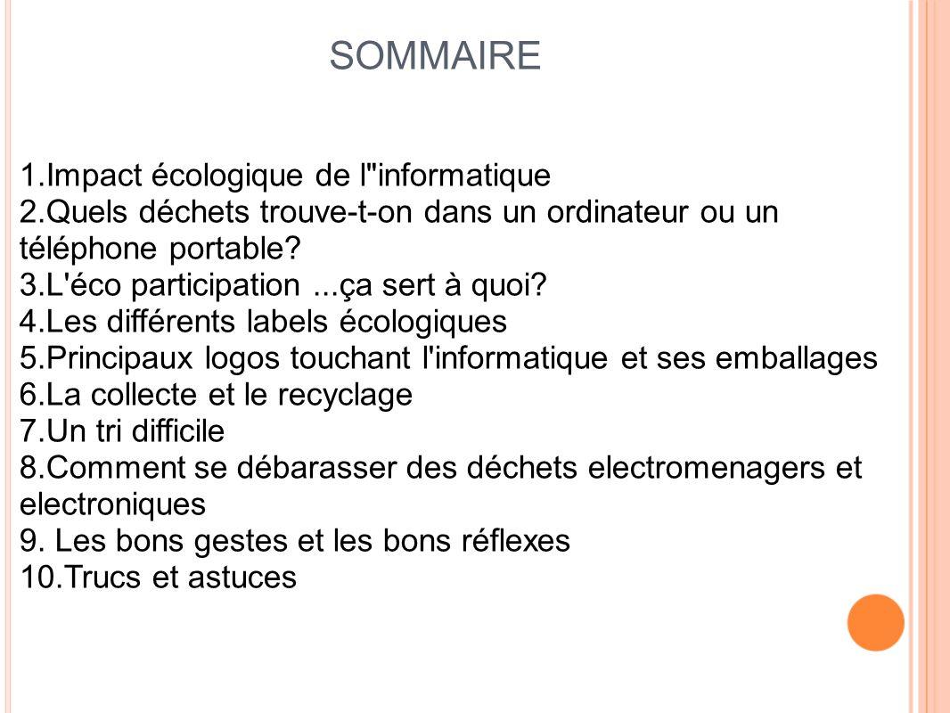 SOMMAIRE 1.Impact écologique de l