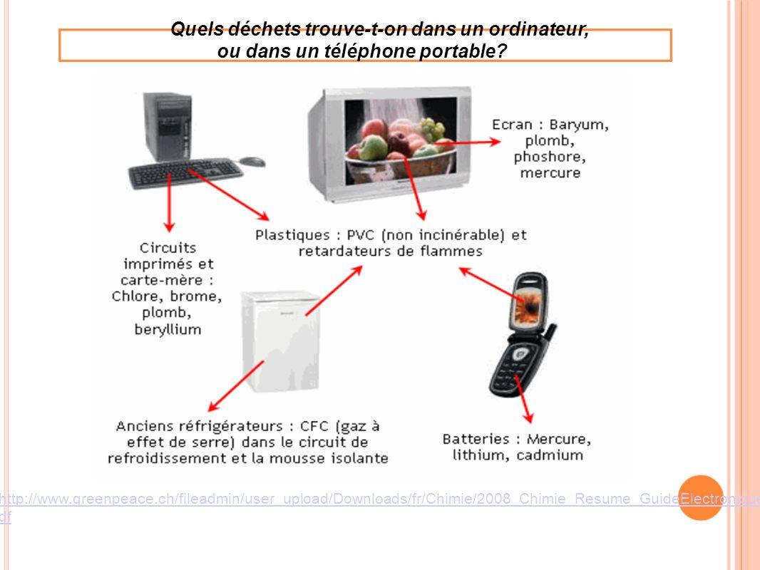 Quels déchets trouve-t-on dans un ordinateur, ou dans un téléphone portable? http://www.greenpeace.ch/fileadmin/user_upload/Downloads/fr/Chimie/2008_C